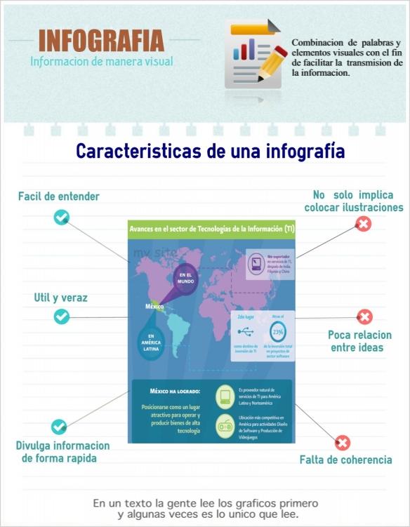 Definición y características de una Infografía